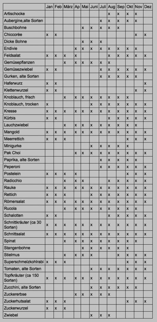 Krauuter-und-gemüsekalender-thees-duesseldorf